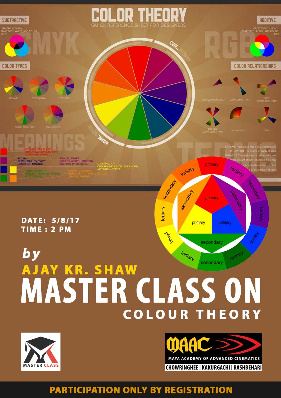Weekly Master Class on Colour Theory - Ajay Kr. Shaw