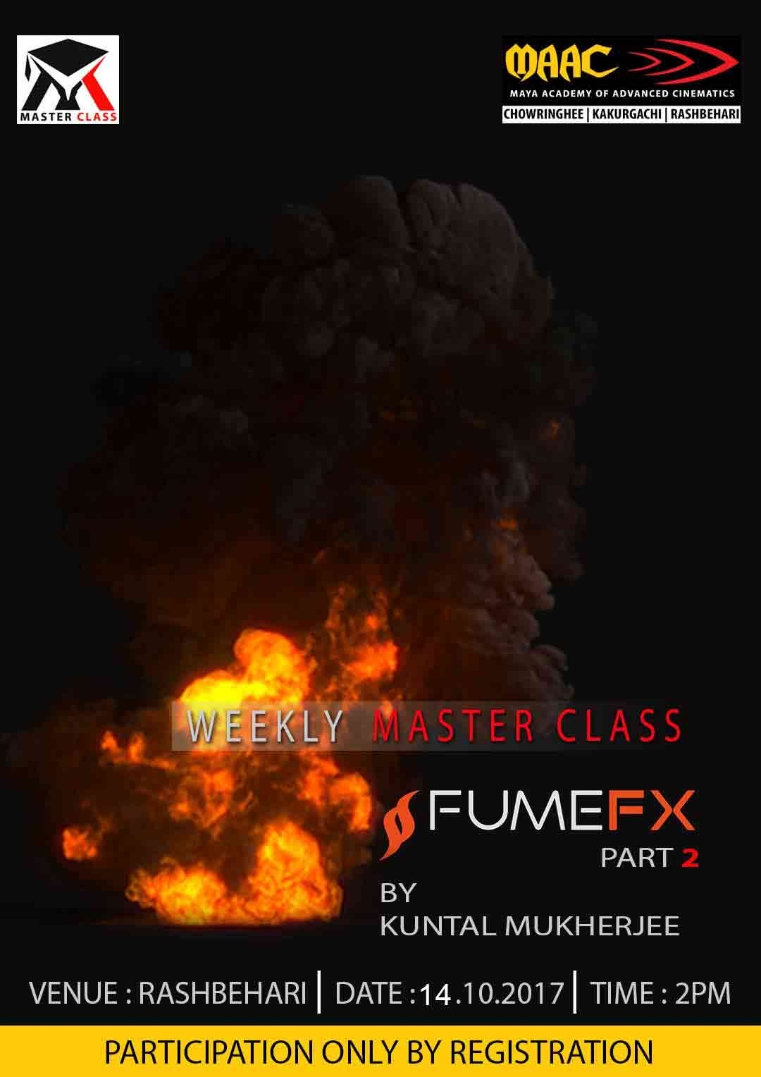 Weekly Master Class on FUMEFX PART-2 - KUNTAL MUKHERJEE