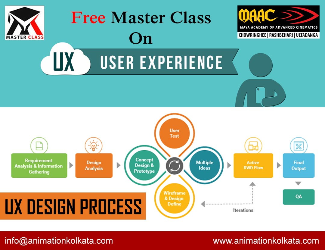 Free Master Class on UX Design Process